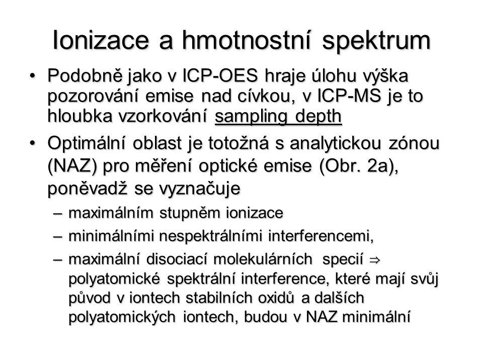 Ionizace a hmotnostní spektrum Podobně jako v ICP-OES hraje úlohu výška pozorování emise nad cívkou, v ICP-MS je to hloubka vzorkování sampling depthPodobně jako v ICP-OES hraje úlohu výška pozorování emise nad cívkou, v ICP-MS je to hloubka vzorkování sampling depth Optimální oblast je totožná s analytickou zónou (NAZ) pro měření optické emise (Obr.