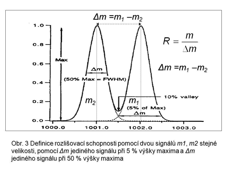 Obr. 3 Definice rozlišovací schopnosti pomocí dvou signálů m1, m2 stejné velikosti, pomocí Δm jediného signálu při 5 % výšky maxima a Δm jediného sign