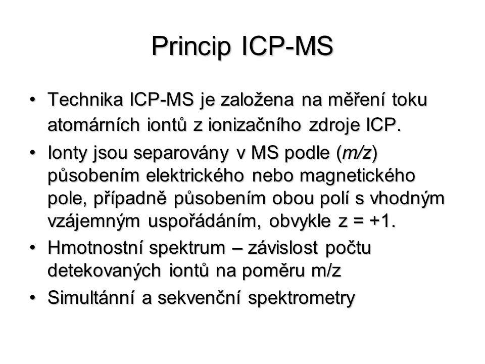 Princip ICP-MS Technika ICP-MS je založena na měření toku atomárních iontů z ionizačního zdroje ICP.Technika ICP-MS je založena na měření toku atomárních iontů z ionizačního zdroje ICP.