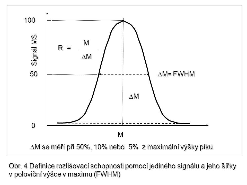 M MMMM  M se měří při 50%, 10% nebo 5% z maximální výšky píku  M = FWHM M MMMM R=R =R=R = 50 100 Signál MS 0 Obr. 4 Definice rozlišovací sch