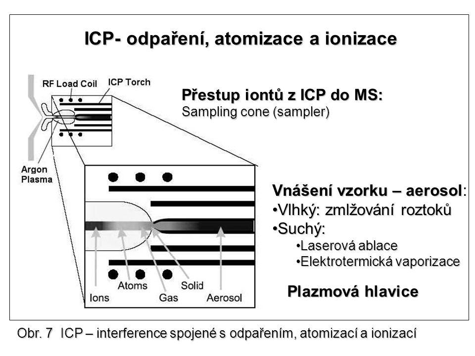 ICP- odpaření, atomizace a ionizace Plazmová hlavice Vnášení vzorku – aerosol Vnášení vzorku – aerosol: Vlhký: zmlžování roztokůVlhký: zmlžování roztoků Suchý:Suchý: Laserová ablaceLaserová ablace Elektrotermická vaporizaceElektrotermická vaporizace Přestup iontů z ICP do MS: Sampling cone (sampler) Obr.