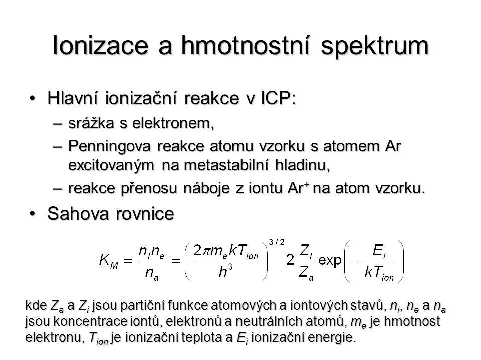 Ionizace a hmotnostní spektrum Hlavní ionizační reakce v ICP:Hlavní ionizační reakce v ICP: –srážka s elektronem, –Penningova reakce atomu vzorku s atomem Ar excitovaným na metastabilní hladinu, –reakce přenosu náboje z iontu Ar + na atom vzorku.