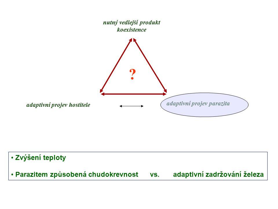 adaptivní projev parazita nutný vedlejší produkt koexistence adaptivní projev hostitele .