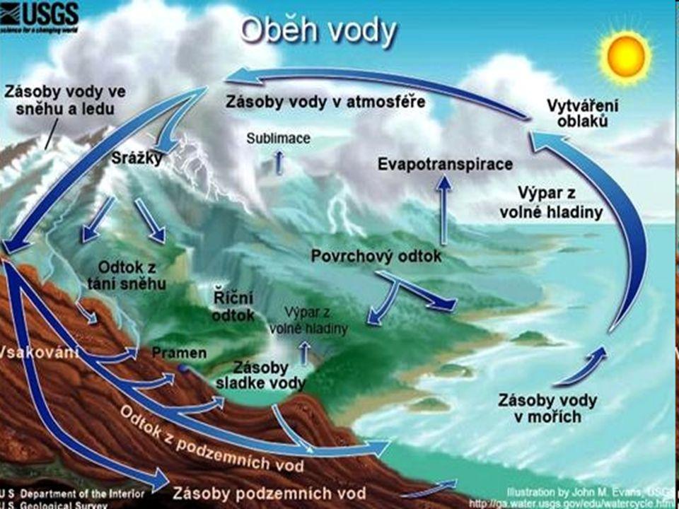 Moře a oceány: -Světový oceán je tvořen pěti oceány: Tichý (Pacifik), Atlantský, Indický, Jižní, Severní ledový -nejhlubší místo Země Mariánský příkop (průrva v zemské kůře o hloubce 10 994 metrů.Mariánský příkopzemské kůře -Voda obsažená ve světovém oceánu je roztok minerálních a organických látek obohacený o plyny, ve které probíhají neustálé fyzikální, chemické a biologické procesy.