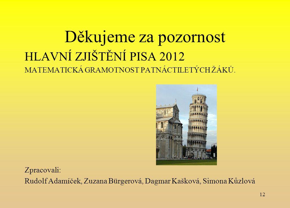 Děkujeme za pozornost HLAVNÍ ZJIŠTĚNÍ PISA 2012 MATEMATICKÁ GRAMOTNOST PATNÁCTILETÝCH ŽÁKŮ. Zpracovali: Rudolf Adamíček, Zuzana Bürgerová, Dagmar Kašk