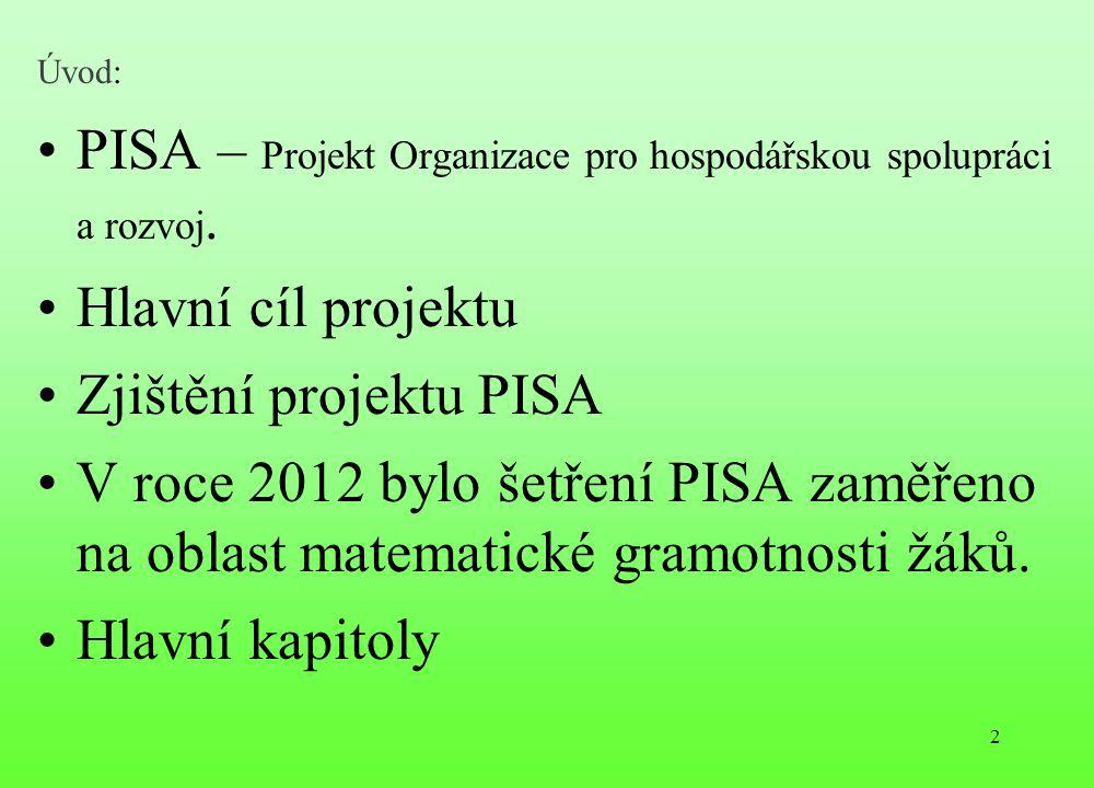 Úvod: PISA – Projekt Organizace pro hospodářskou spolupráci a rozvoj. Hlavní cíl projektu Zjištění projektu PISA V roce 2012 bylo šetření PISA zaměřen