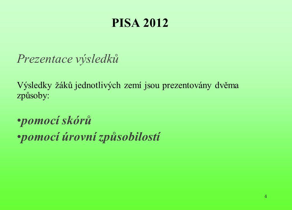 Matematická gramotnost a koncepce šetření PISA 2012 Pro účely šetření PISA 2012 je matematická gramotnost definována jako schopnost: formulovat, používat, interpretovat matematiku v různých kontextech.