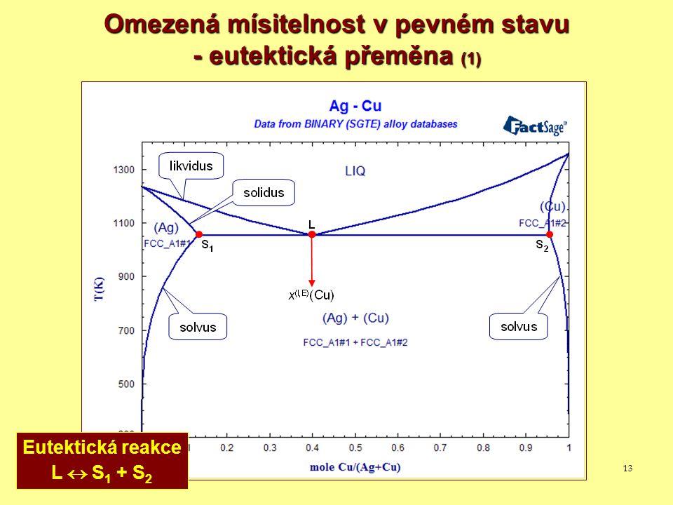 13 Omezená mísitelnost v pevném stavu - eutektická přeměna (1) Eutektická reakce L  S 1 + S 2