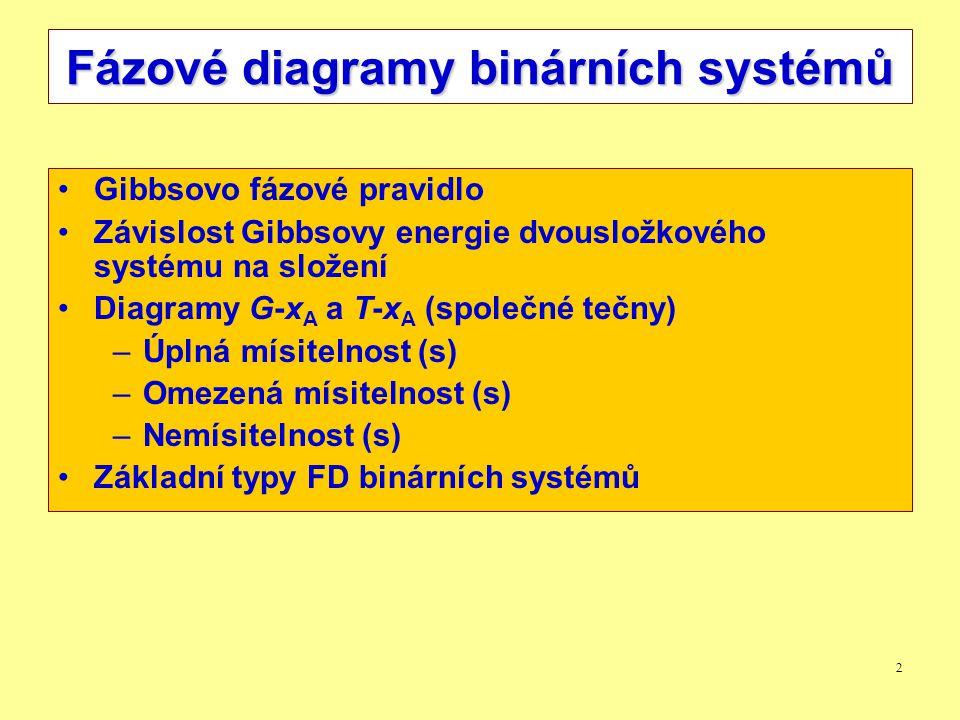 2 Fázové diagramy binárních systémů Gibbsovo fázové pravidlo Závislost Gibbsovy energie dvousložkového systému na složení Diagramy G-x A a T-x A (spol