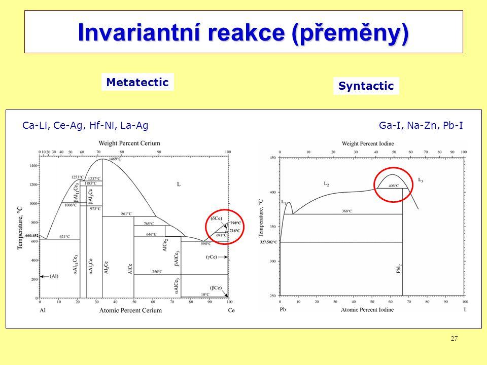 27 Invariantní reakce (přeměny) Metatectic Syntactic Ca-Li, Ce-Ag, Hf-Ni, La-AgGa-I, Na-Zn, Pb-I