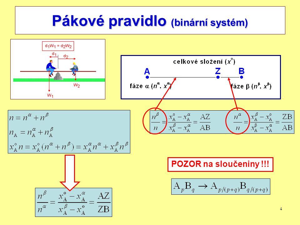 15 Diagramy G –x A a T –x A Omezená mísitelnost v (s) fázi – peritektická přeměna