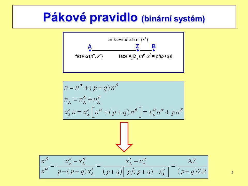 6 Závislost Gibbsovy energie na složení (binární substituční roztok – úplná mísitelnost) Systém A-B, složení x A, x B