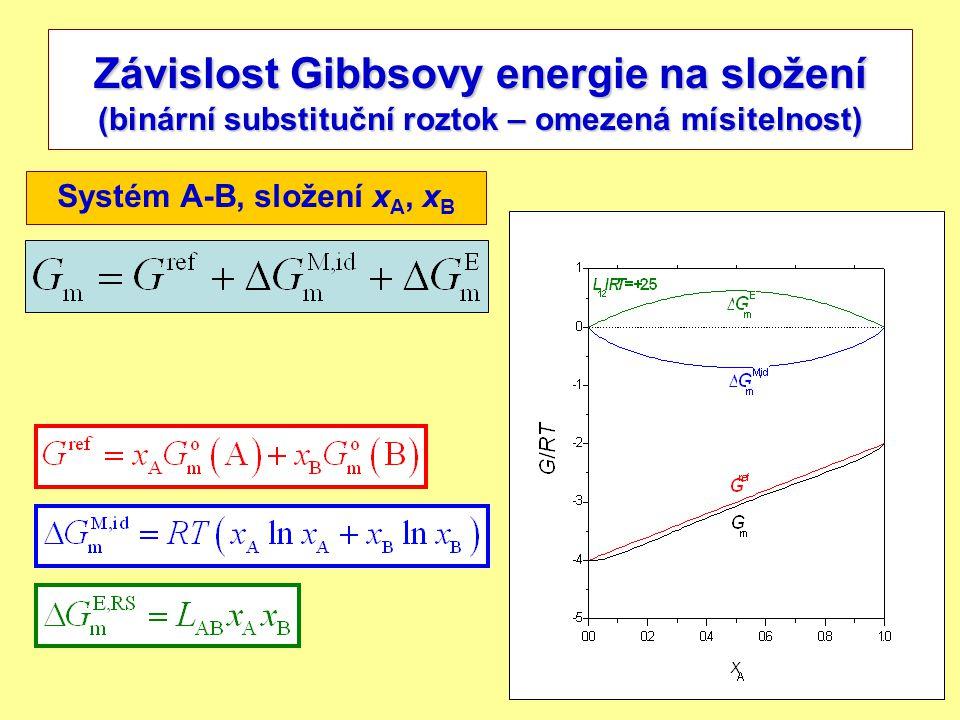 7 Závislost Gibbsovy energie na složení (binární substituční roztok – omezená mísitelnost) Systém A-B, složení x A, x B