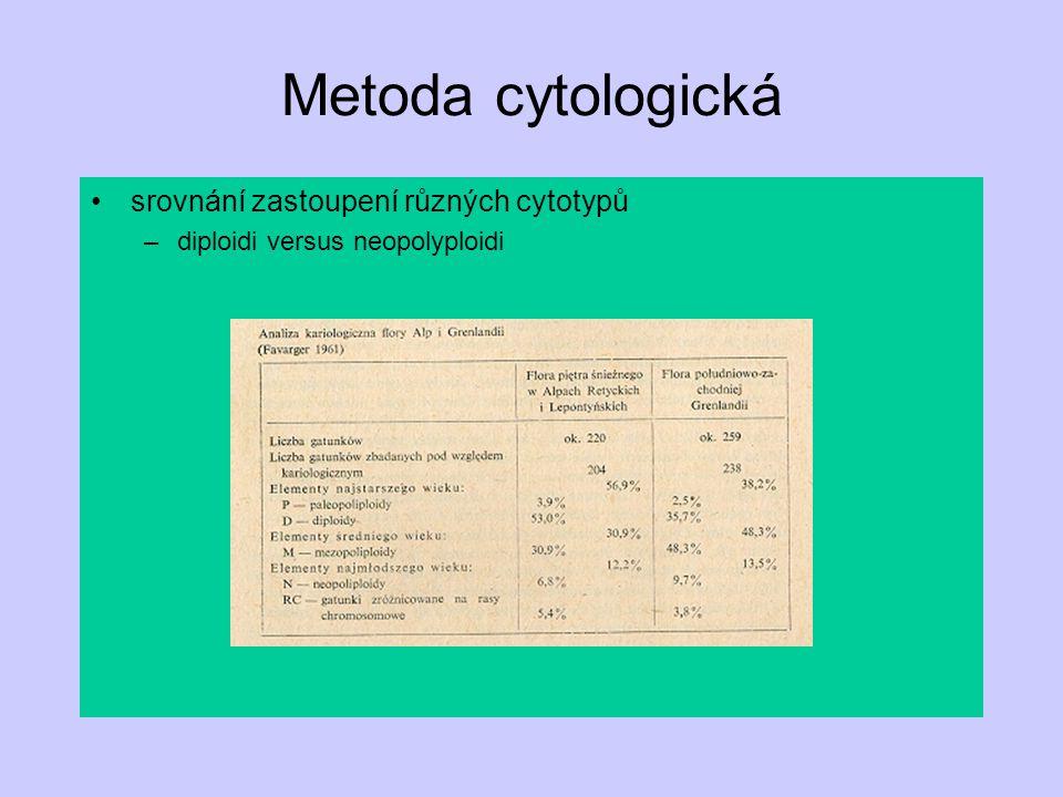 Metoda cytologická srovnání zastoupení různých cytotypů –diploidi versus neopolyploidi