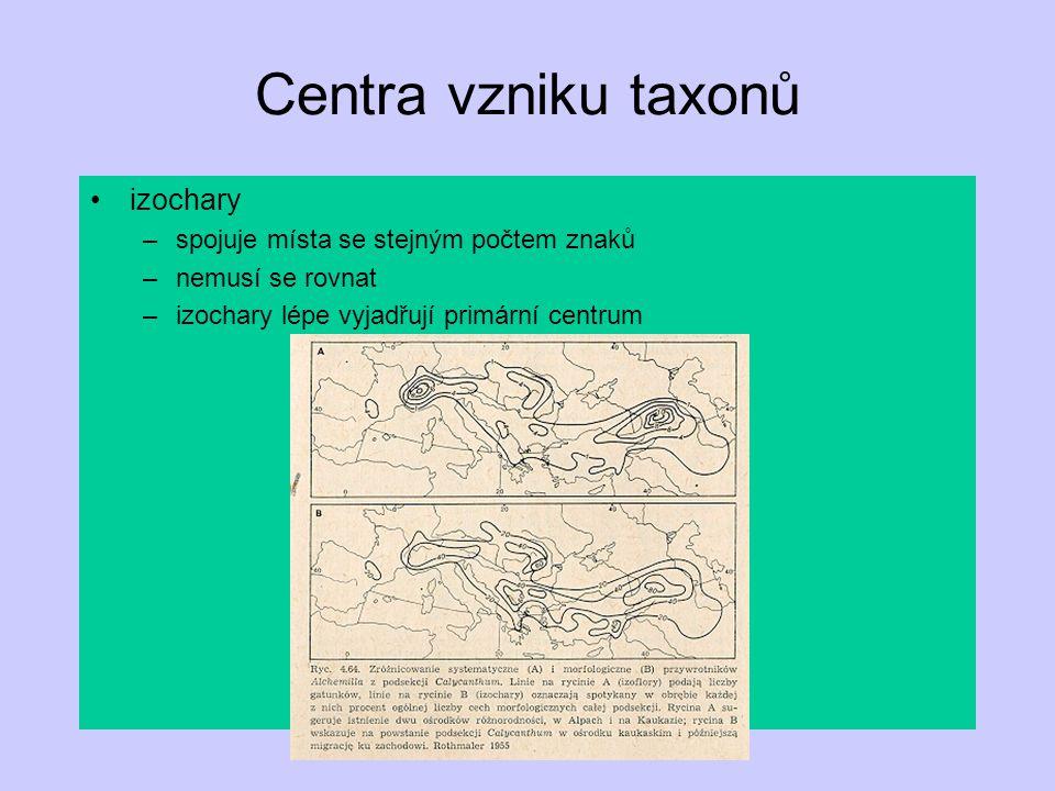 Centra vzniku taxonů izochary –spojuje místa se stejným počtem znaků –nemusí se rovnat –izochary lépe vyjadřují primární centrum