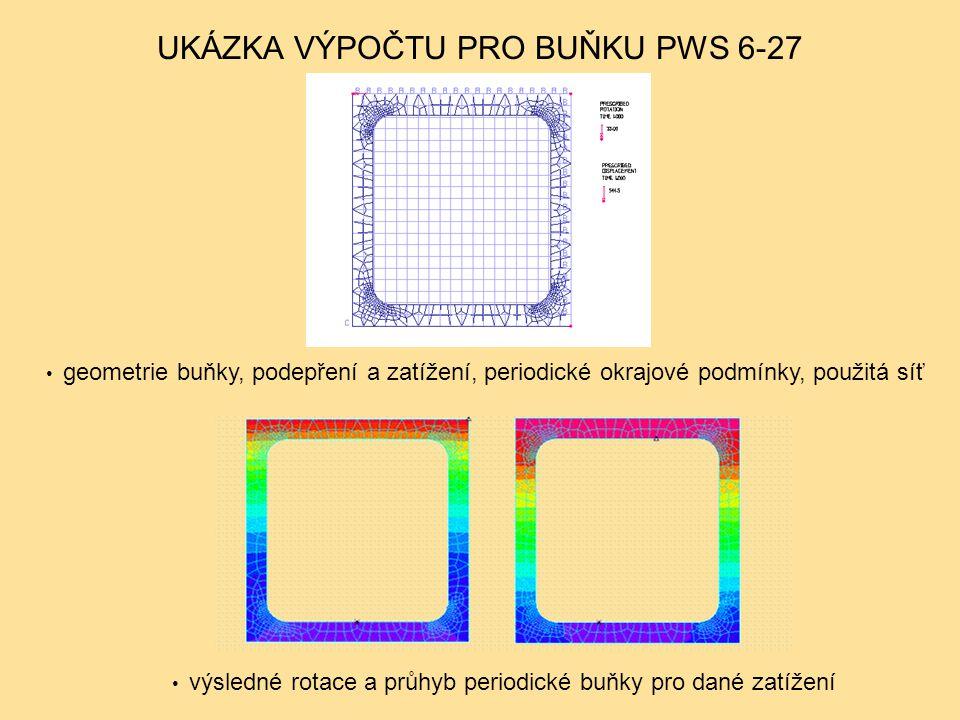 UKÁZKA VÝPOČTU PRO BUŇKU PWS 6-27 geometrie buňky, podepření a zatížení, periodické okrajové podmínky, použitá síť výsledné rotace a průhyb periodické