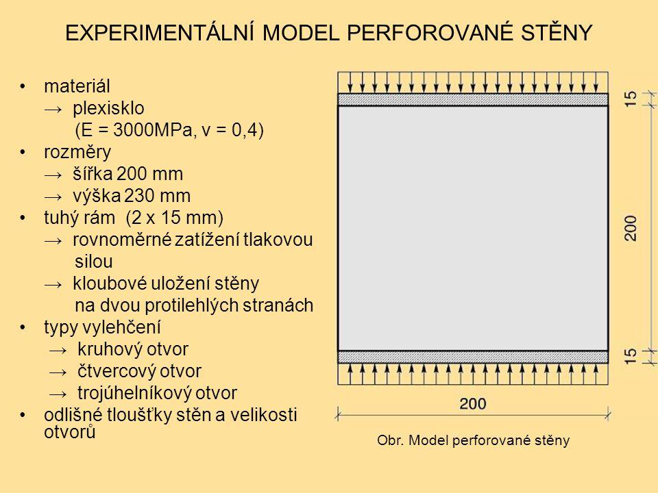 EXPERIMENTÁLNÍ MODEL PERFOROVANÉ STĚNY Obr. Model perforované stěny materiál → plexisklo (E = 3000MPa, ν = 0,4) rozměry → šířka 200 mm → výška 230 mm