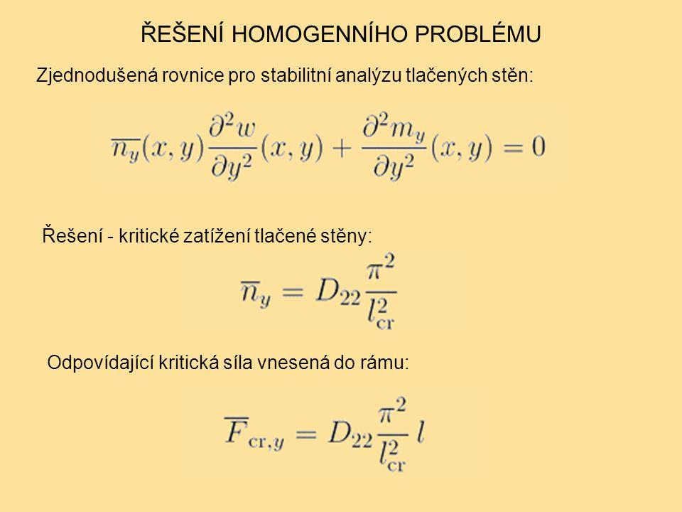ŘEŠENÍ HOMOGENNÍHO PROBLÉMU Zjednodušená rovnice pro stabilitní analýzu tlačených stěn: Řešení - kritické zatížení tlačené stěny: Odpovídající kritick
