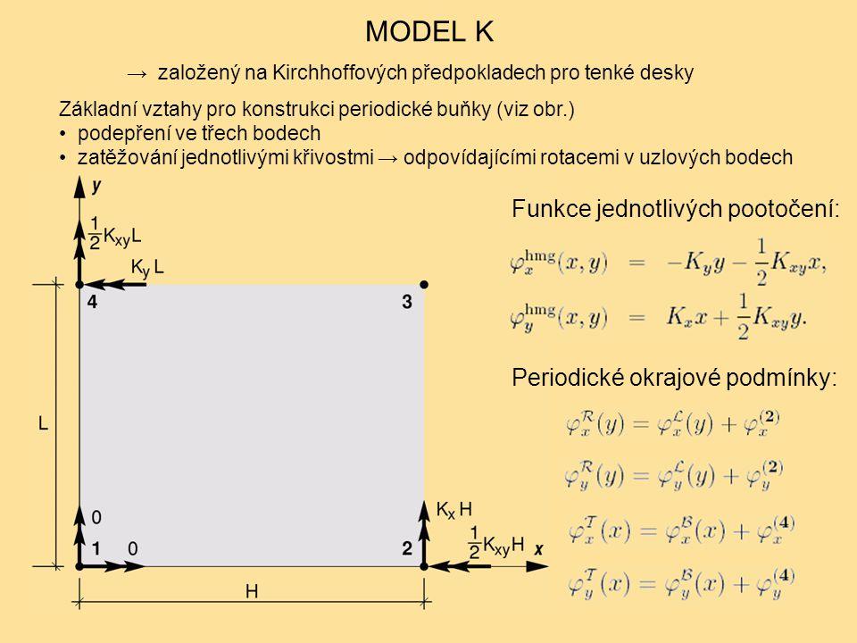 MODEL K → založený na Kirchhoffových předpokladech pro tenké desky Základní vztahy pro konstrukci periodické buňky (viz obr.) podepření ve třech bodec