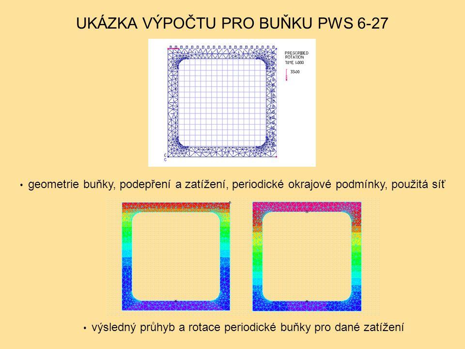 UKÁZKA VÝPOČTU PRO BUŇKU PWS 6-27 geometrie buňky, podepření a zatížení, periodické okrajové podmínky, použitá síť výsledný průhyb a rotace periodické