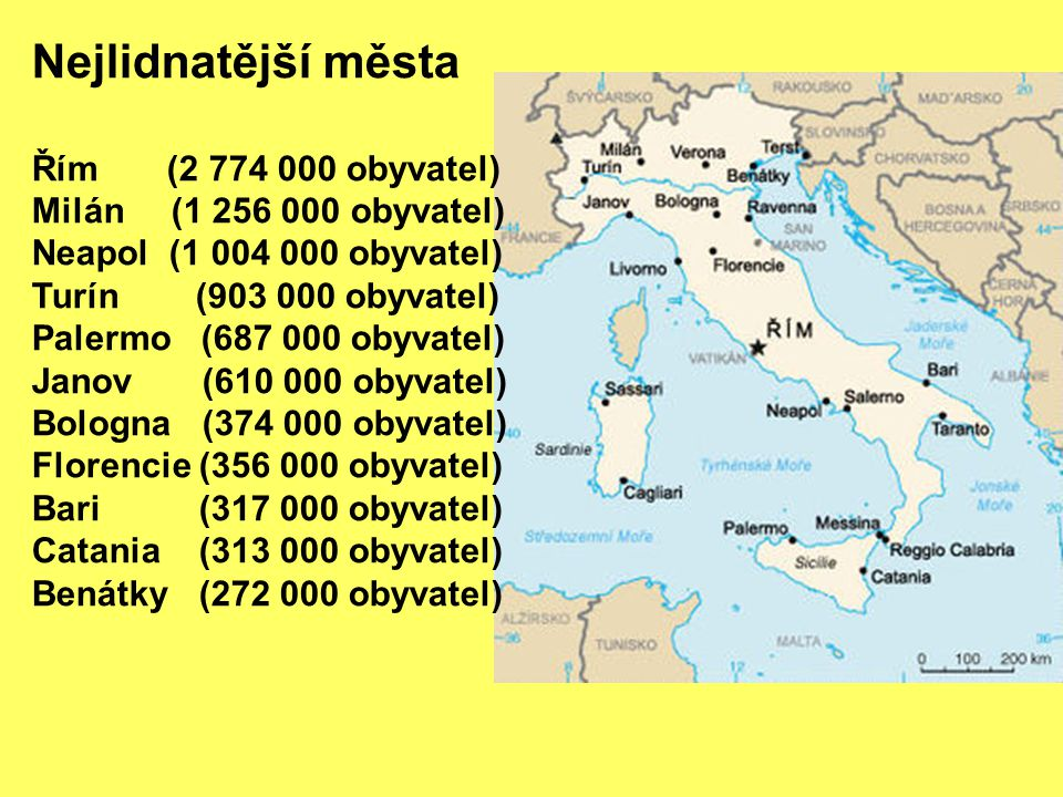 Nejlidnatější města Řím (2 774 000 obyvatel) Milán (1 256 000 obyvatel) Neapol (1 004 000 obyvatel) Turín (903 000 obyvatel) Palermo (687 000 obyvatel) Janov (610 000 obyvatel) Bologna (374 000 obyvatel) Florencie (356 000 obyvatel) Bari (317 000 obyvatel) Catania (313 000 obyvatel) Benátky (272 000 obyvatel)