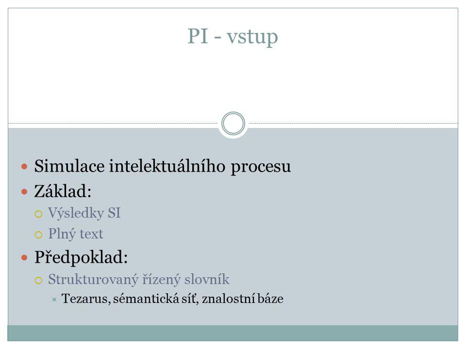 PI - vstup Simulace intelektuálního procesu Základ:  Výsledky SI  Plný text Předpoklad:  Strukturovaný řízený slovník  Tezarus, sémantická síť, znalostní báze