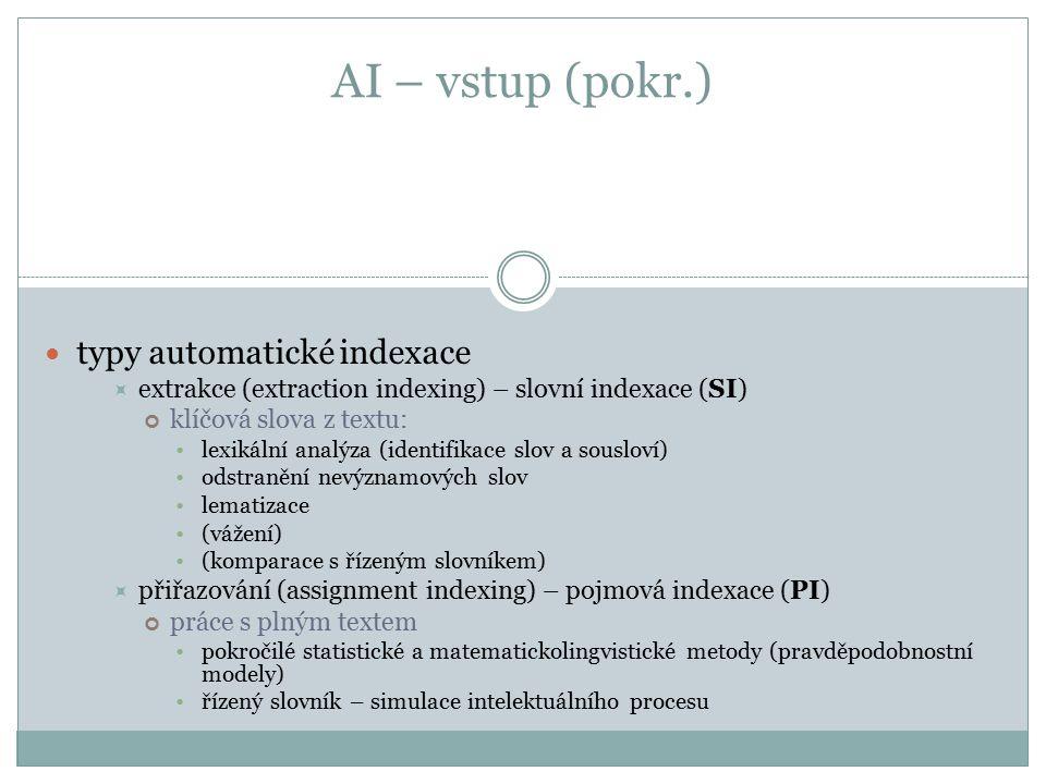 AI – vstup (pokr.) typy automatické indexace  extrakce (extraction indexing) – slovní indexace (SI) klíčová slova z textu: lexikální analýza (identifikace slov a sousloví) odstranění nevýznamových slov lematizace (vážení) (komparace s řízeným slovníkem)  přiřazování (assignment indexing) – pojmová indexace (PI) práce s plným textem pokročilé statistické a matematickolingvistické metody (pravděpodobnostní modely) řízený slovník – simulace intelektuálního procesu