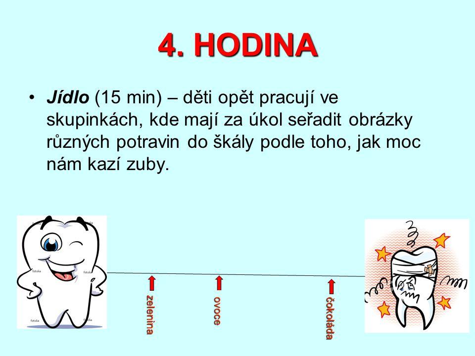 """3. HODINA Video (30 min) – shlédnutí epizody o zubech z kresleného seriálu """"Byl jednou jeden život"""". Část 2.: http://www.youtube.com/watch?v=PDMjyNXhS"""