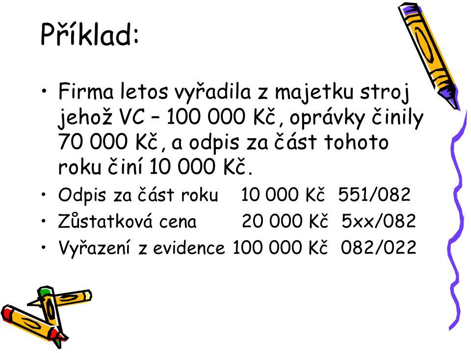 Příklad: Firma letos vyřadila z majetku stroj jehož VC – 100 000 Kč, oprávky činily 70 000 Kč, a odpis za část tohoto roku činí 10 000 Kč.
