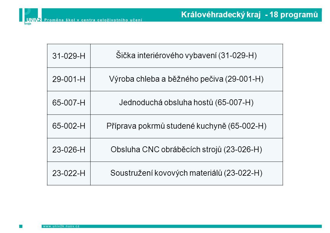 Královéhradecký kraj - 18 programů 31-029-HŠička interiérového vybavení (31-029-H) 29-001-HVýroba chleba a běžného pečiva (29-001-H) 65-007-HJednoduch