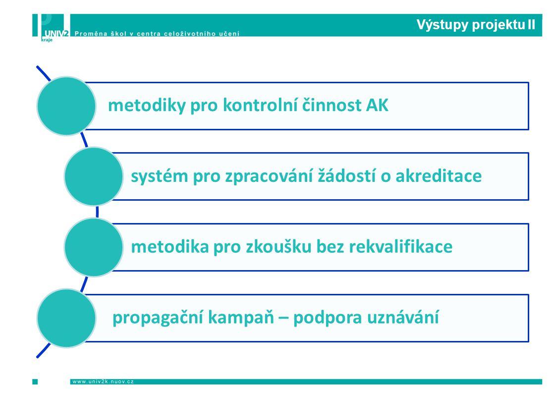 Výstupy projektu II metodiky pro kontrolní činnost AK systém pro zpracování žádostí o akreditace metodika pro zkoušku bez rekvalifikace propagační kam