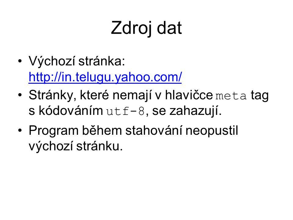 Zdroj dat Výchozí stránka: http://in.telugu.yahoo.com/ http://in.telugu.yahoo.com/ Stránky, které nemají v hlavičce meta tag s kódováním utf-8, se zahazují.