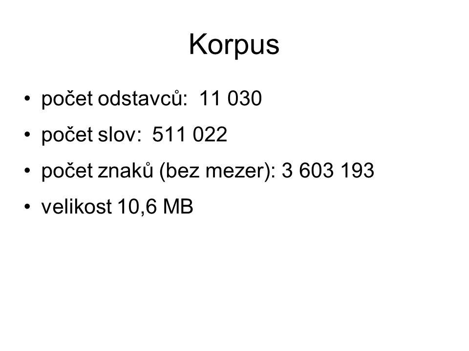 Korpus počet odstavců: 11 030 počet slov: 511 022 počet znaků (bez mezer): 3 603 193 velikost 10,6 MB