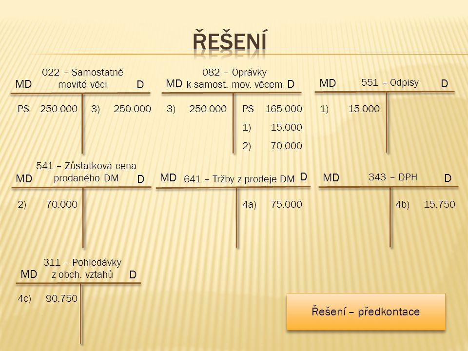 3)250.000 MD 082 – Oprávky k samost. mov.