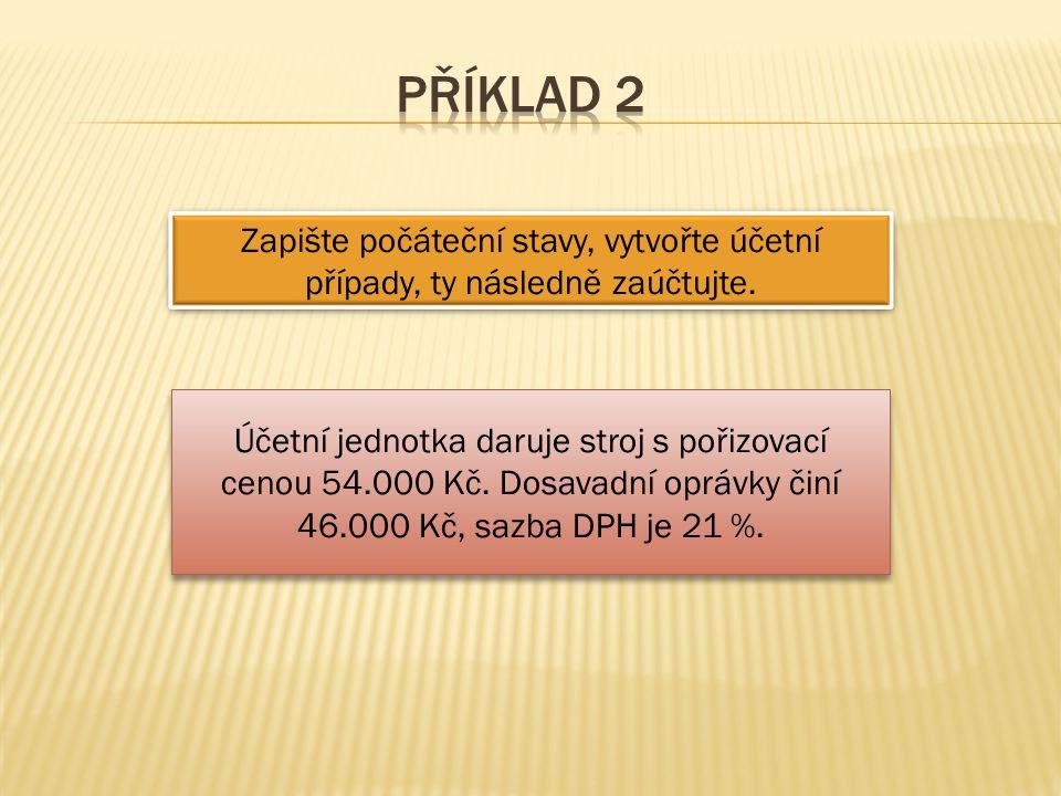 Počáteční stavyKč 022 – Samostatné movité věci54.000 082 – Oprávky k sam.