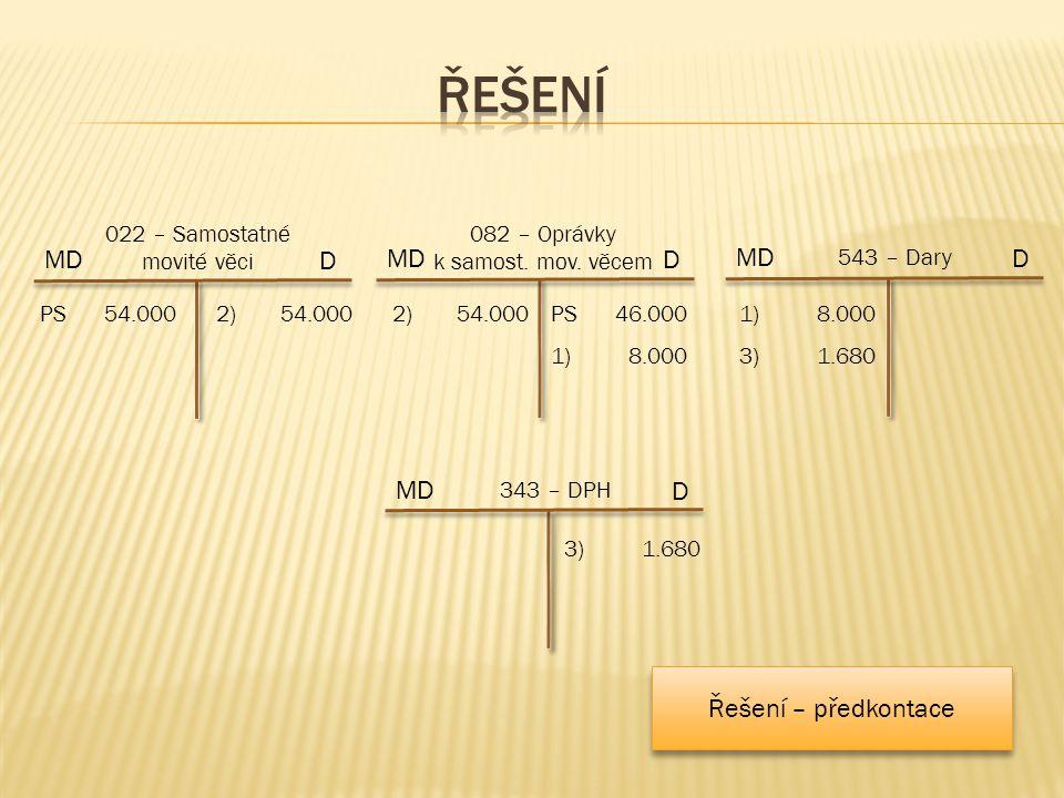2)54.000 MD 082 – Oprávky k samost. mov.