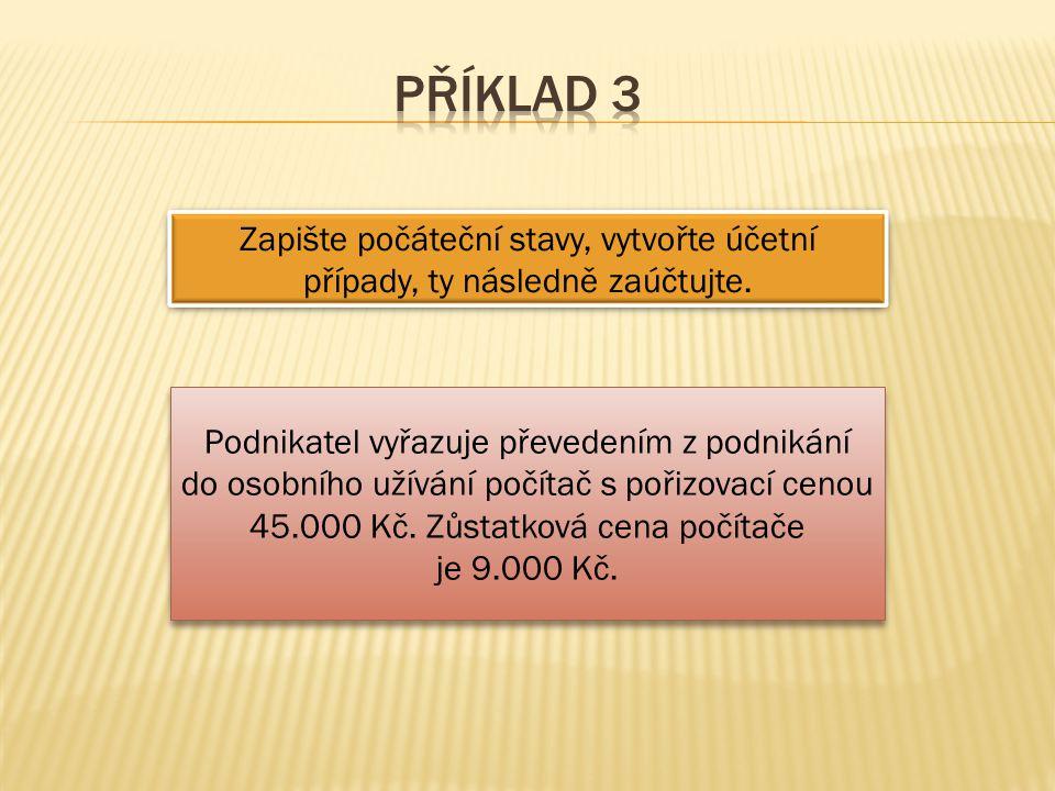 Počáteční stavyKč 022 – Samostatné movité věci45.000 082 – Oprávky k sam.