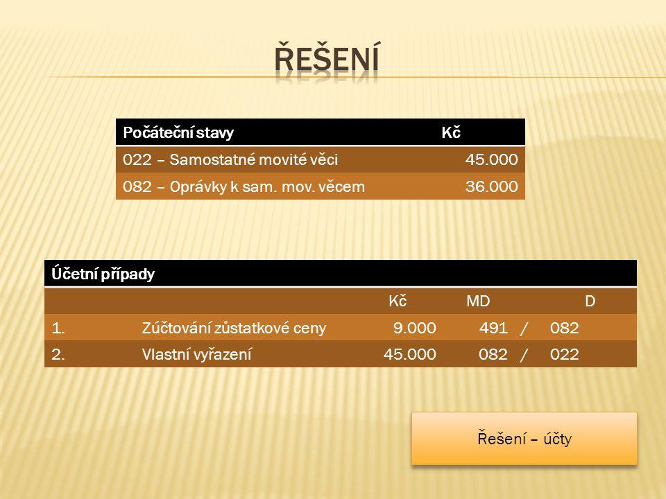 2)45.000 MD 082 – Oprávky k samost.mov.