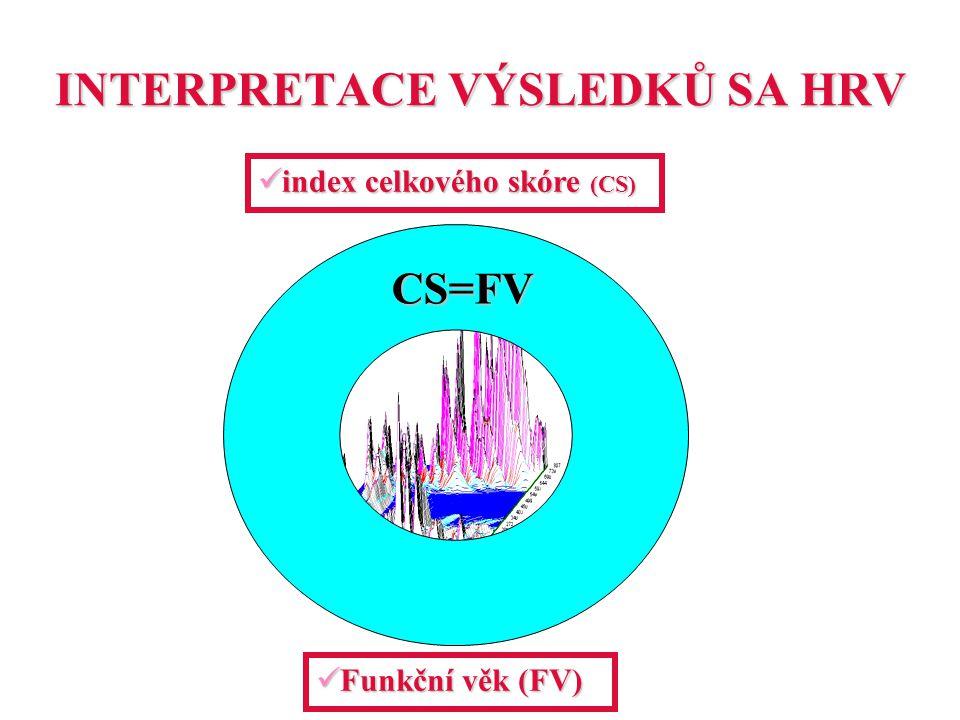 index celkového skóre (CS) index celkového skóre (CS) CS=FV INTERPRETACE VÝSLEDKŮ SA HRV Funkční věk (FV) Funkční věk (FV)