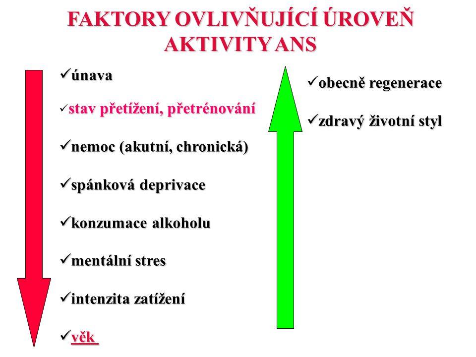 FAKTORY OVLIVŇUJÍCÍ ÚROVEŇ AKTIVITY ANS únava únava stav přetížení, přetrénování nemoc (akutní, chronická) nemoc (akutní, chronická) spánková deprivac