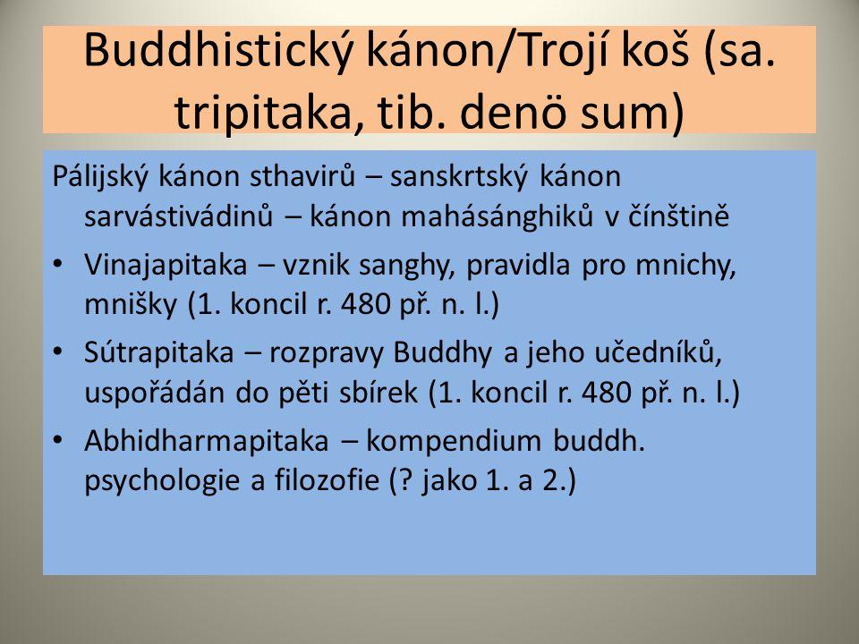 Buddhistický kánon/Trojí koš (sa. tripitaka, tib.