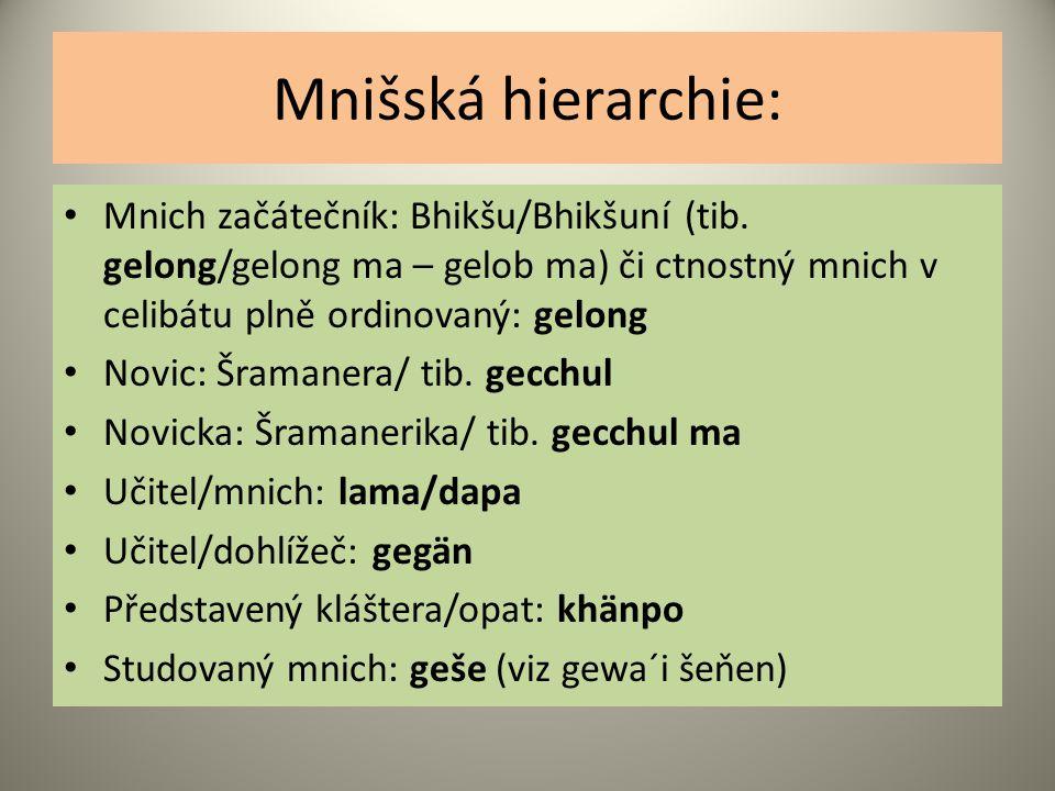 Mnišská hierarchie: Mnich začátečník: Bhikšu/Bhikšuní (tib.