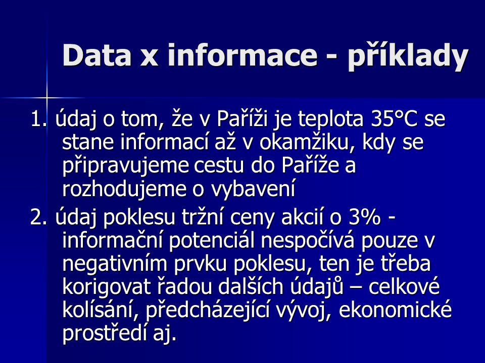 Data x informace - příklady 1. údaj o tom, že v Paříži je teplota 35°C se stane informací až v okamžiku, kdy se připravujeme cestu do Paříže a rozhodu