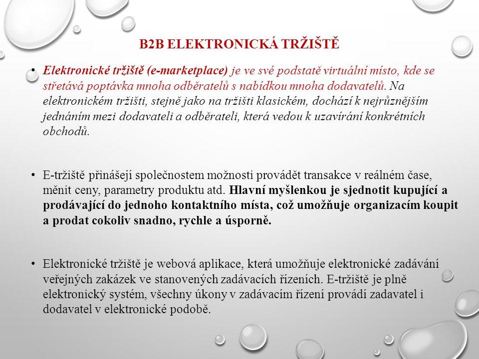 B2B ELEKTRONICKÁ TRŽIŠTĚ Elektronické tržiště (e-marketplace) je ve své podstatě virtuální místo, kde se střetává poptávka mnoha odběratelů s nabídkou
