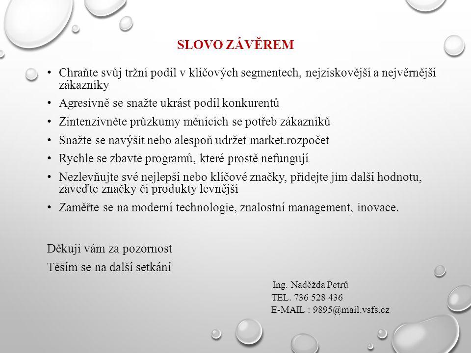 SLOVO ZÁVĚREM Chraňte svůj tržní podíl v klíčových segmentech, nejziskovější a nejvěrnější zákazníky Agresivně se snažte ukrást podíl konkurentů Zinte