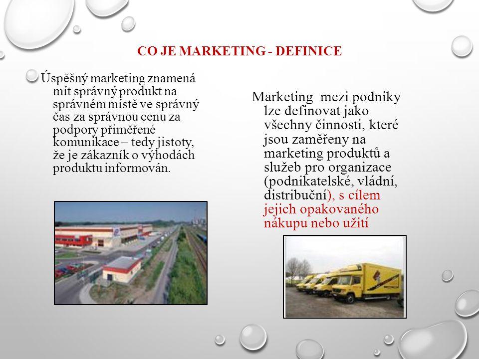CO JE MARKETING - DEFINICE Úspěšný marketing znamená mít správný produkt na správném místě ve správný čas za správnou cenu za podpory přiměřené komuni