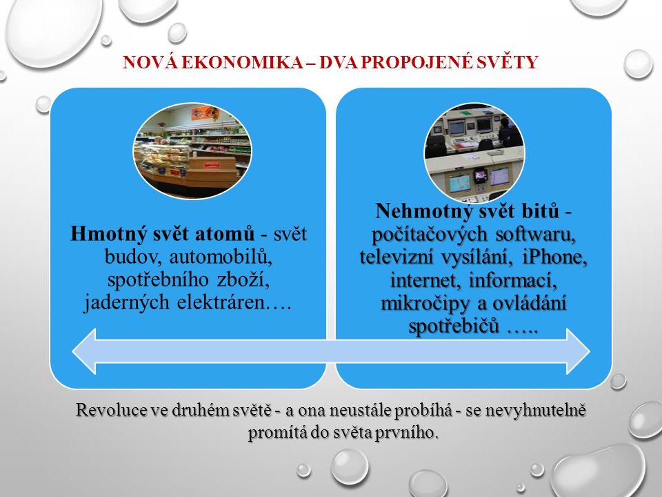 NOVÁ EKONOMIKA – DVA PROPOJENÉ SVĚTY Hmotný svět atomů - svět budov, automobilů, spotřebního zboží, jaderných elektráren…. počítačových softwaru, tele