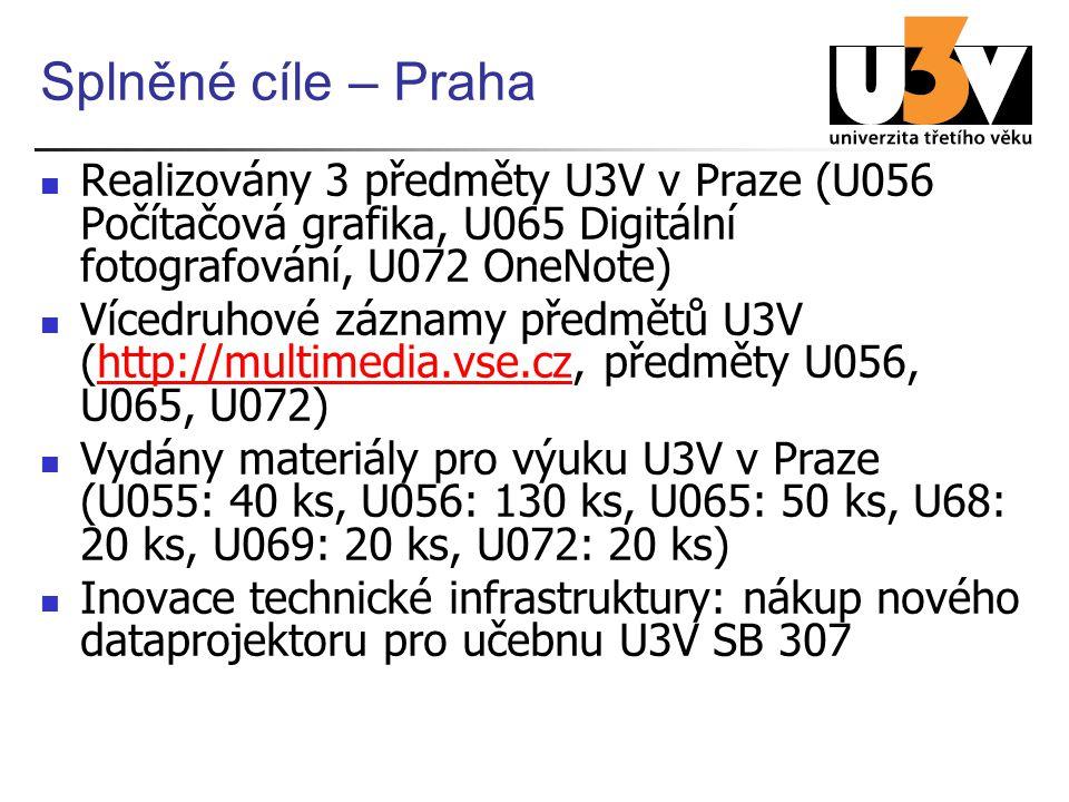 Splněné cíle – Praha Realizovány 3 předměty U3V v Praze (U056 Počítačová grafika, U065 Digitální fotografování, U072 OneNote) Vícedruhové záznamy předmětů U3V (http://multimedia.vse.cz, předměty U056, U065, U072)http://multimedia.vse.cz Vydány materiály pro výuku U3V v Praze (U055: 40 ks, U056: 130 ks, U065: 50 ks, U68: 20 ks, U069: 20 ks, U072: 20 ks) Inovace technické infrastruktury: nákup nového dataprojektoru pro učebnu U3V SB 307