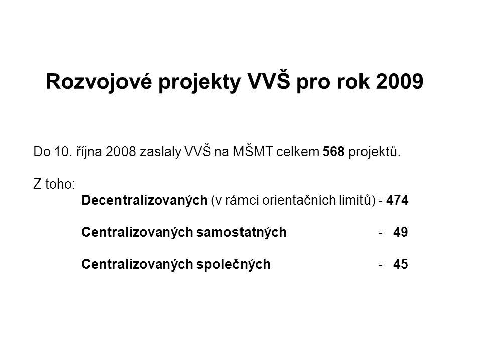 Rozvojové projekty VVŠ pro rok 2009 Do 10. října 2008 zaslaly VVŠ na MŠMT celkem 568 projektů. Z toho: Decentralizovaných (v rámci orientačních limitů