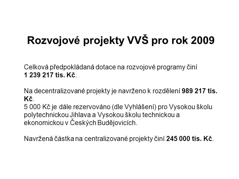 Rozvojové projekty VVŠ pro rok 2009 Celková předpokládaná dotace na rozvojové programy činí 1 239 217 tis. Kč. Na decentralizované projekty je navržen